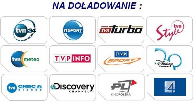 Telewizja na kartę
